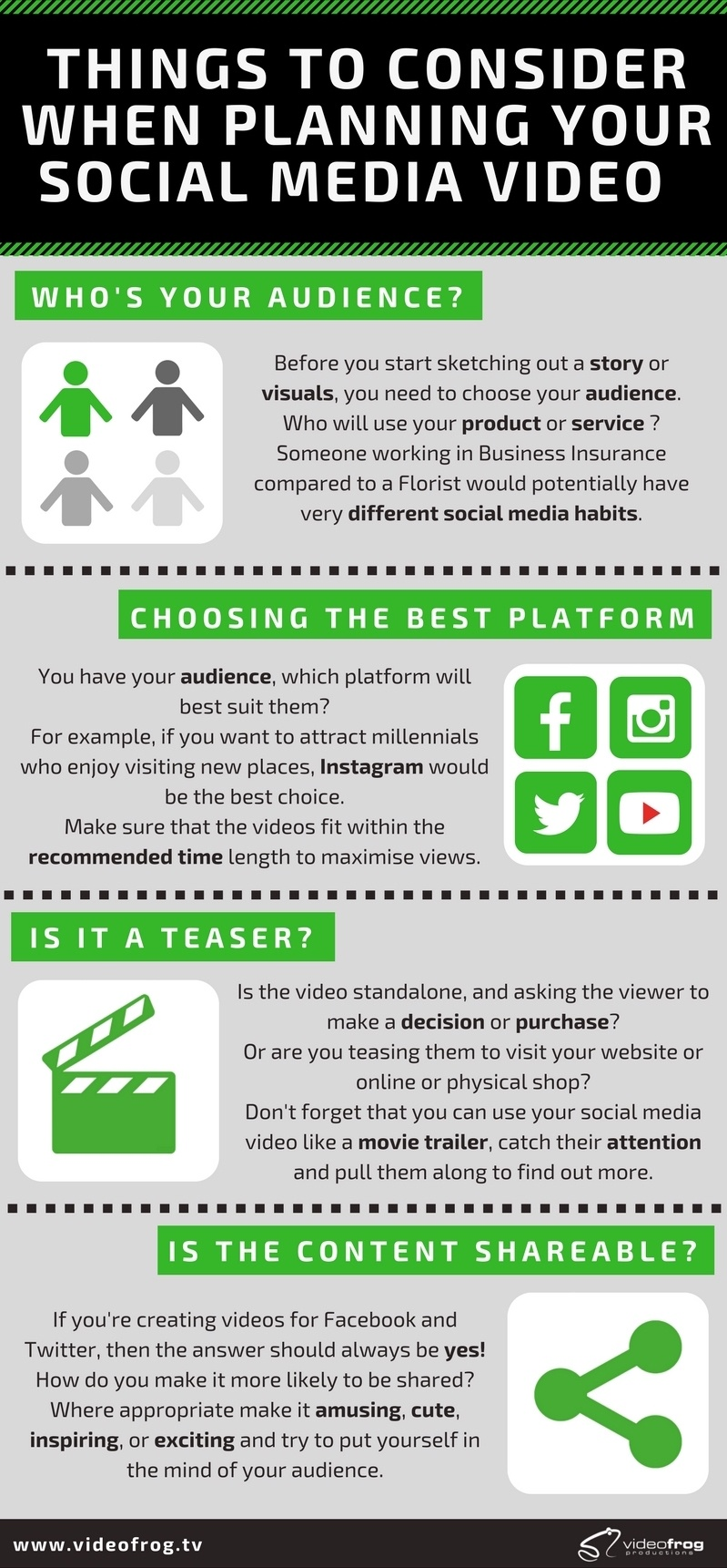 Important things to consider when planning your social media video productions